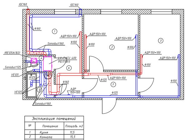 Монтаж приточно-вытяжной установки в квартире с рекуператором