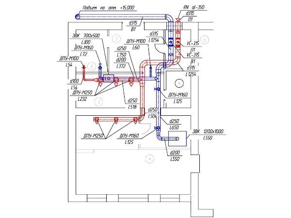 Монтаж приточно-вытяжной вентиляции в пекарне